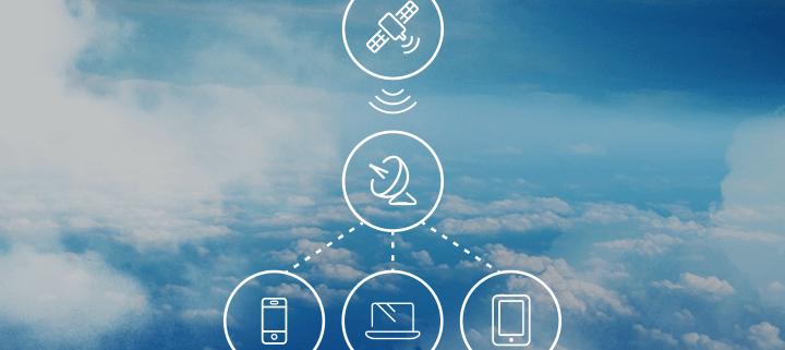 Internet satelitarny ze stałym nr ip dla monitoringu