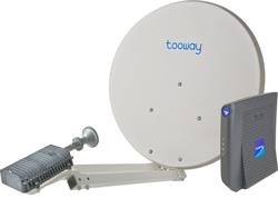 Internet Tooway antena i modem